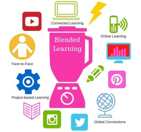 Modulair leren, leertechnologie, leermanagement en leernetwerken 3