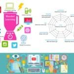 Modulair leren, leertechnologie, leermanagement en leernetwerken 28