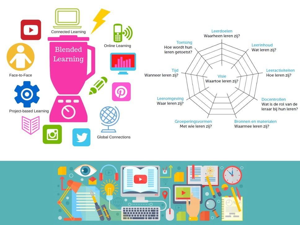 Modulair leren, leertechnologie, leermanagement en leernetwerken 1