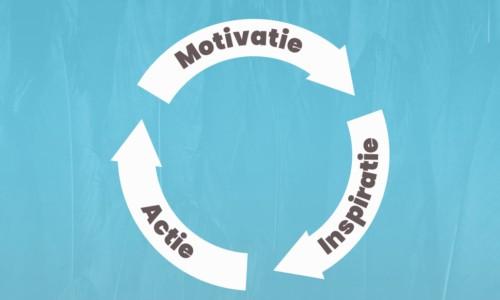 Motivatie 16