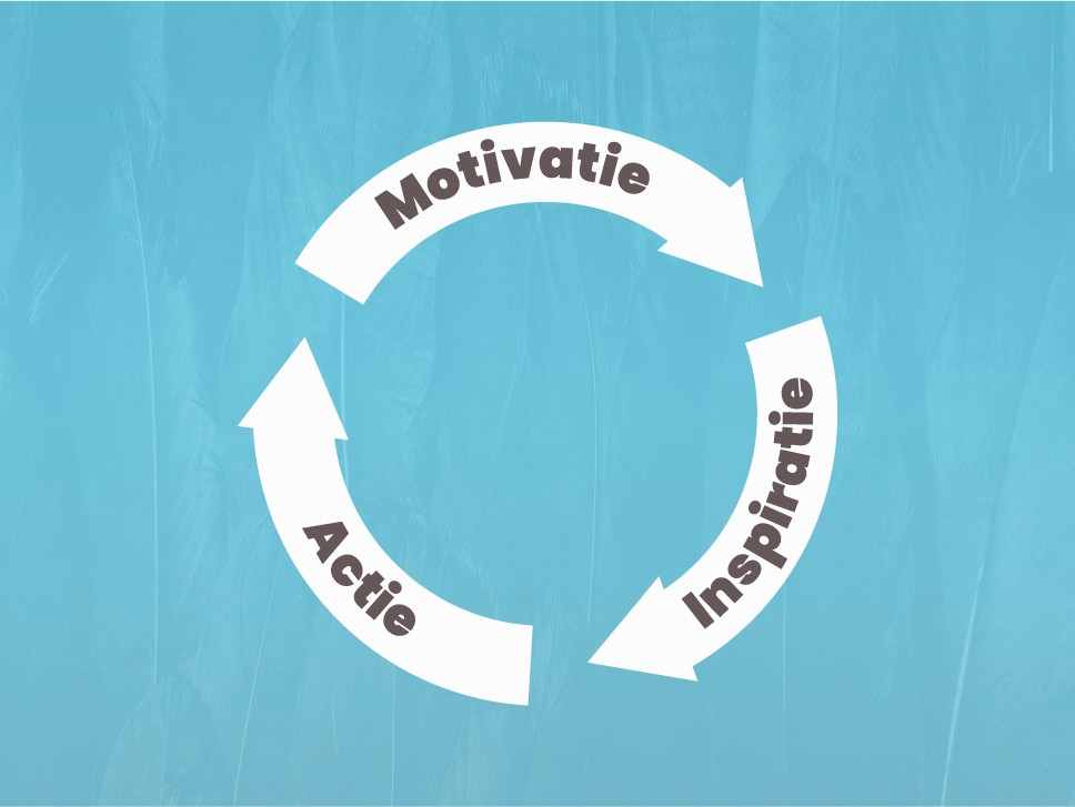 Motivatie 1